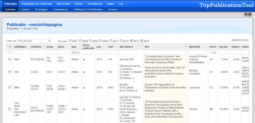 Screenshot doorzoekbaar overzicht van wetenschappelijke publicaties.